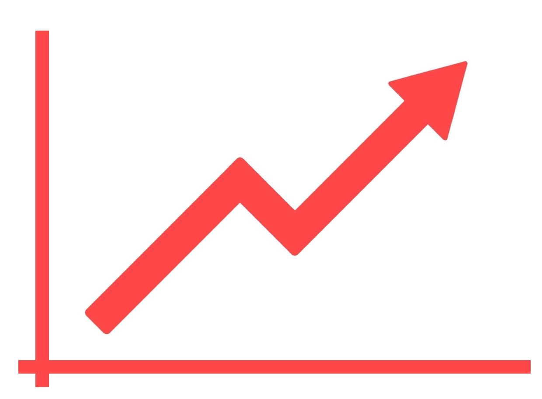 ROI leads leadvalue